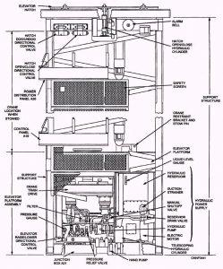 درباره نصب آسانسور های ترکیبی بخوانیم