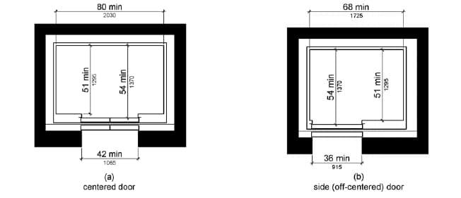 جدول کامل ابعاد، ظرفیت انواع آسانسور و چاه و دربها