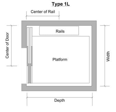 فضای مورد نیاز در مقطع افقی (عرض و عمق چاه)